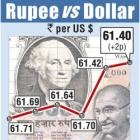 Rupee ends marginally higher against dollar at 61.41