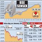 Coal India, financials drag Sensex down by 499 points