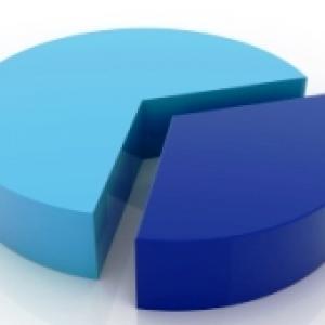 PSU stake sale: FinMin hopes to raise Rs 13K cr
