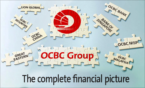 Oversea-Chinese Banking Corp.