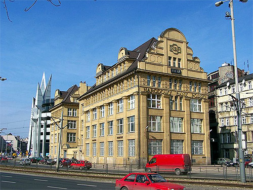 National Bank of Poland.