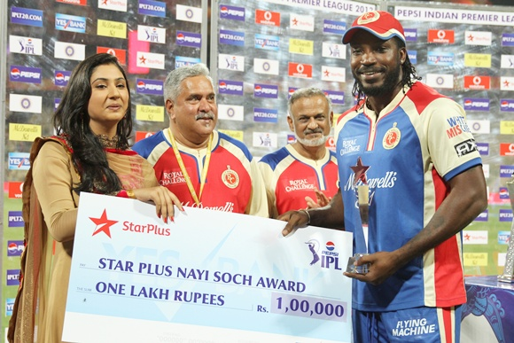 Royal Challengers Bangalore too reliant on Gayle? Tell Us!