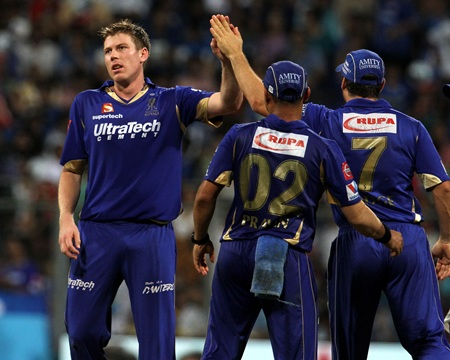 James Faulkner is congratulated by team mates after getting the wicket of Mitchell Johnson