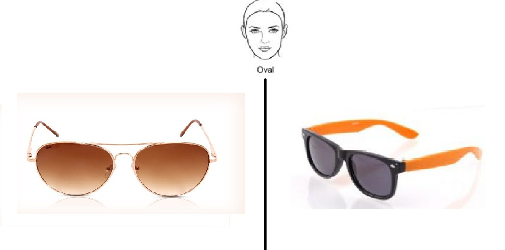 Sunglasses For Oval Faces  how to choose the right sunglasses according to your face shape