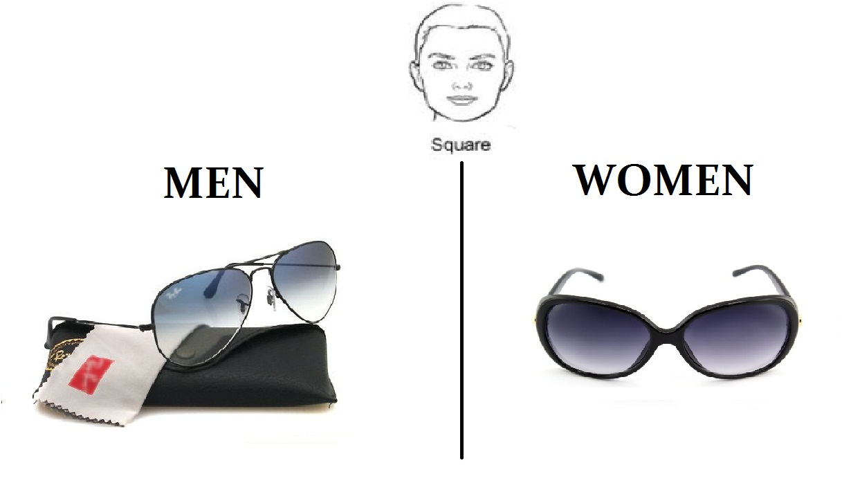 How to Choose The Right Sunglasses According to Your Face Shape ...