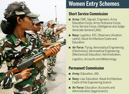Indian female paramilitary soldiers stand guard near the border with Nepal
