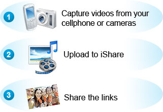 Upload a video
