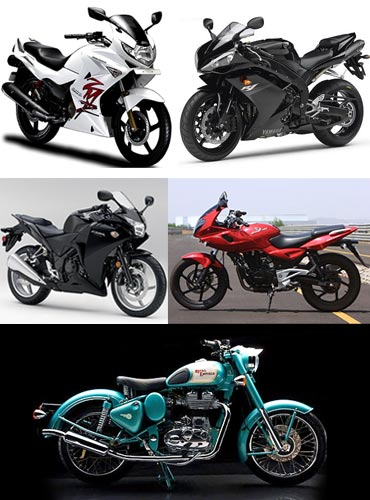 A collage of top 5 performance bikes in India