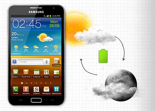 Galaxy Note comes with a 5.3-inch display