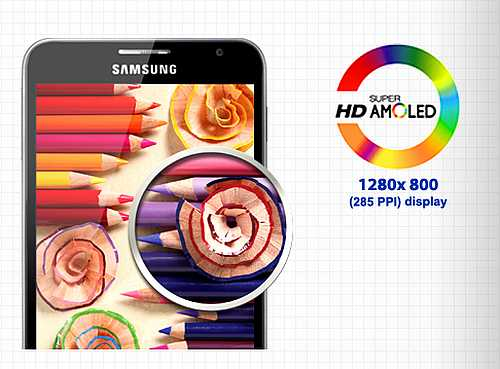 HD Super AMOLED display