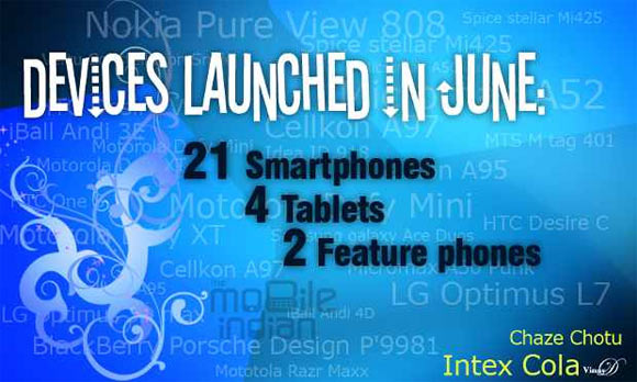PIX: 27 phones and tablets launched in India in June
