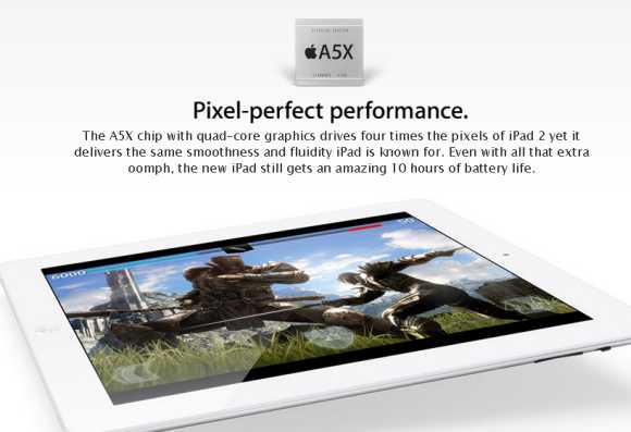 PIX: FOUR new features of the BRAND NEW iPad