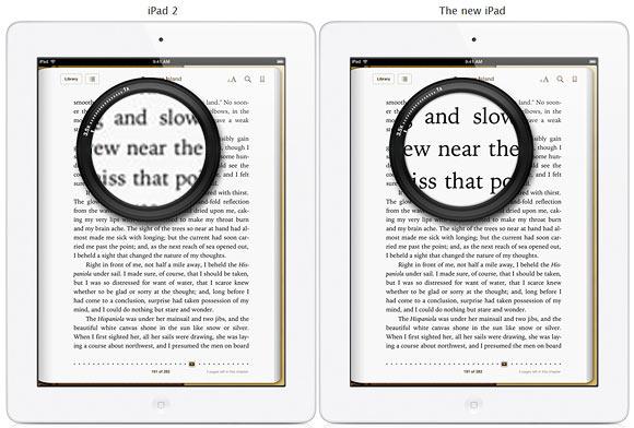 iPad's Retina Display
