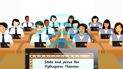 An illustration of students using Harness' technology in a classroom