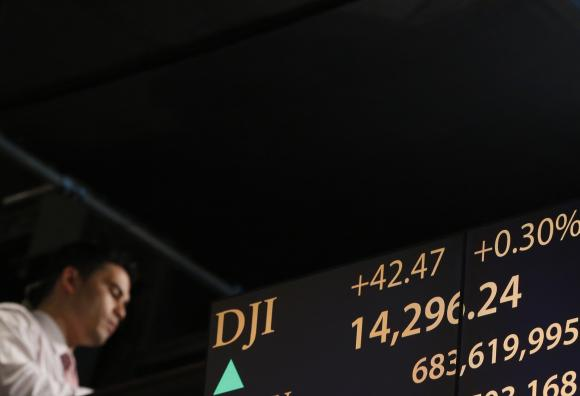 A board displays the Dow Jones Industrial average after the close at the New York Stock Exchange, March 6, 2013. The Dow Jones industrial average rose 42.47 points, or 0.30 percent, to 14,296.24, another record closing high.