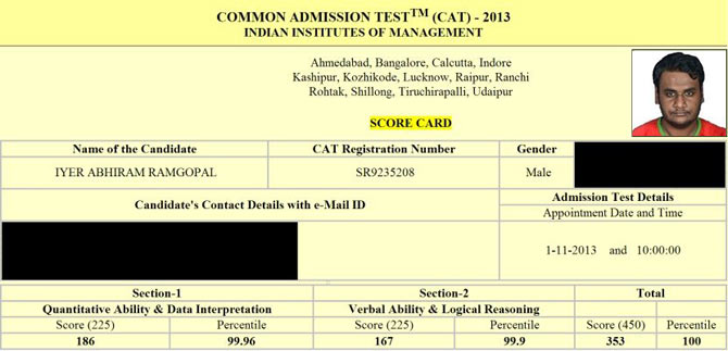 Abhiram's CAT 2013 scorecard