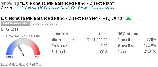 LIC Nomura Balanced Fund