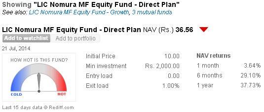 LIC Nomura Equity Fund
