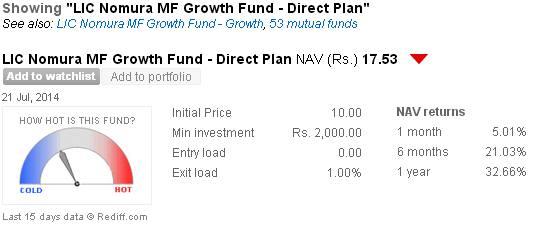LIC Nomura Growth Fund