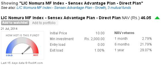 LIC Nomura Sensex Advantage Plan