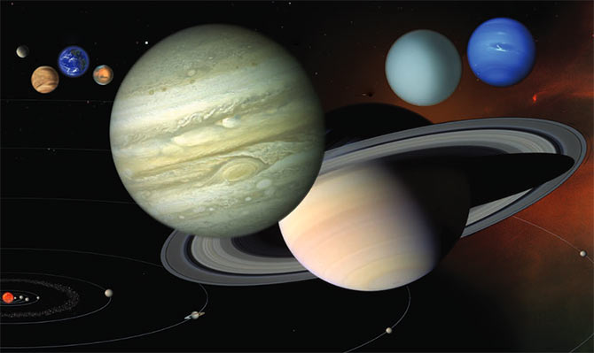 Quiz: Which is the smallest planet in our solar system?