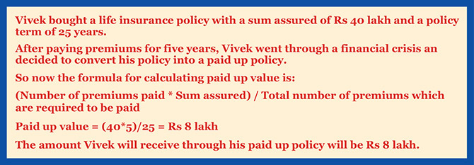 Insurance gyan: What is paid up policy?