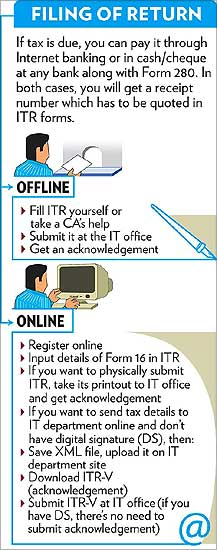 Income Tax Filing India, ITR India, Calculate Income Tax