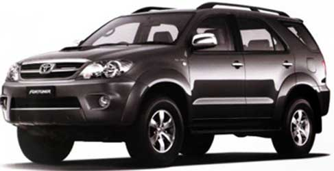 SUVs for off-road adventures
