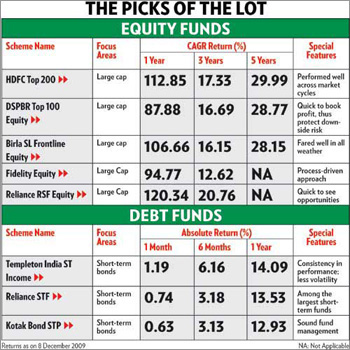 7 mutual fund investing rules to stay ahead
