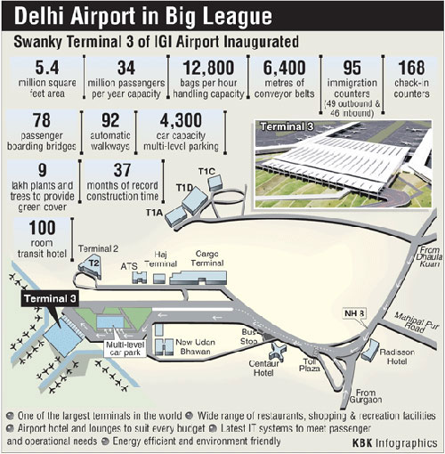 Delhi airport in big league
