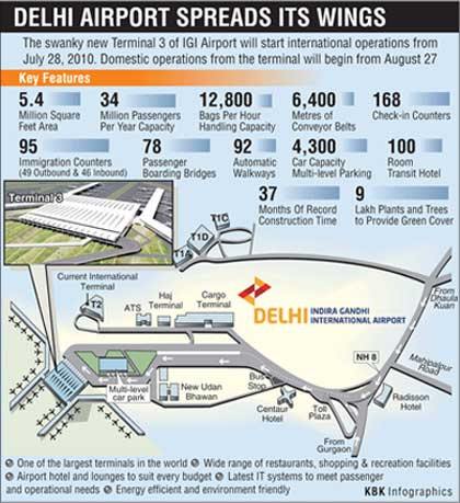 All's well at Delhi's new airport? Well...