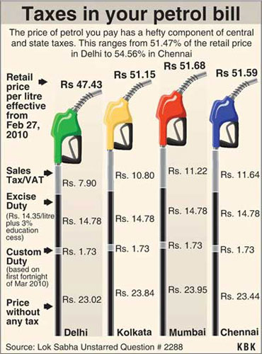 Freeing fuel prices: Petrol may cost Rs 6 a litre more