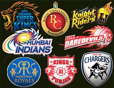 The IPL team logos.