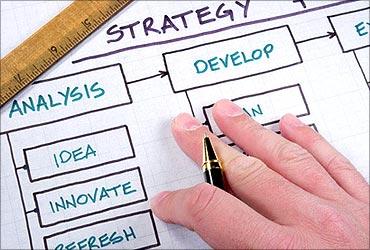 Strategic thinking.
