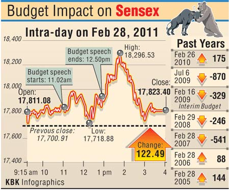 In GRAPHICS: Budget numbers, simplified