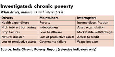 Investigated: chronic poverty.
