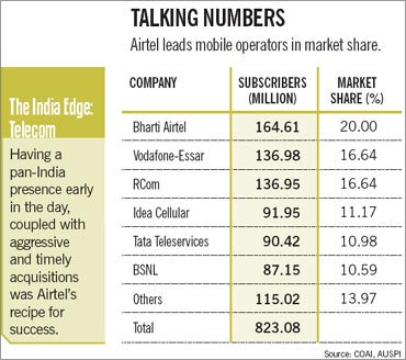 How, why Indian firms are knocking out MNCs