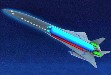 ZEHST plane.
