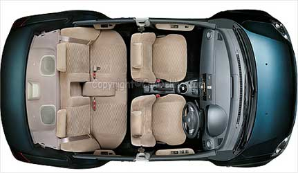 interior view of Maruti Swift DZire.