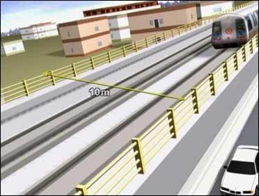 Metro rail.