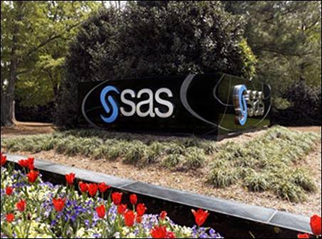 SAS Institute.