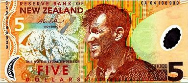 The New Zealand Dollar.