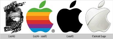 Apple logos.