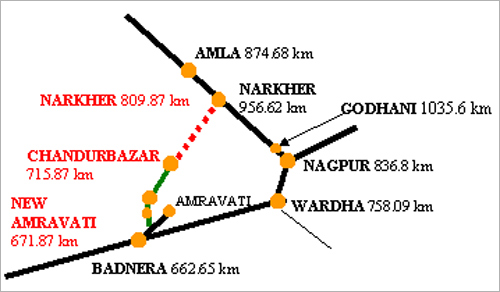 Amravati-Narkher rail project.