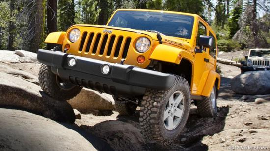 Jeep Wrangler, a brand Fiat owns