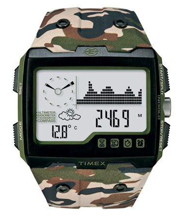 What's there on the Timex watchlist?