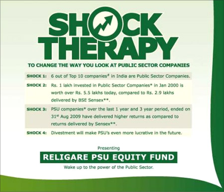 Religare Mutual Fund.