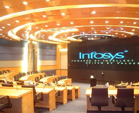 Infosys: Analysts upgrade FY13 revenue estimates