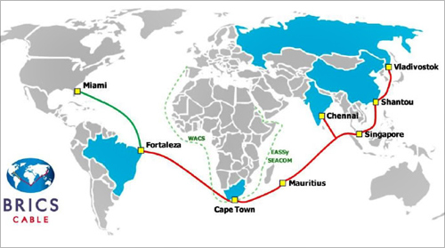 BRICS Cable Project.