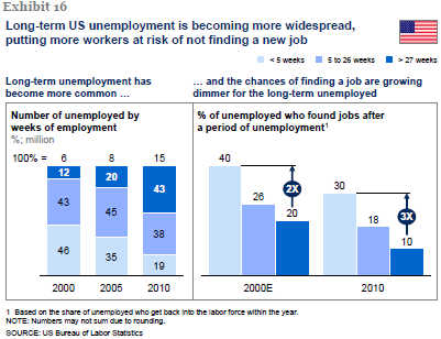 World at work: Jobs, pay and skills for 3.5 bn people